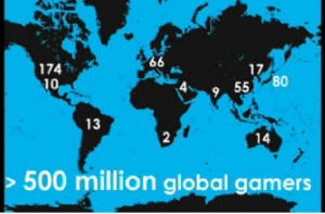 Global gamers