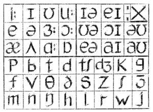 Phonetic_Chart